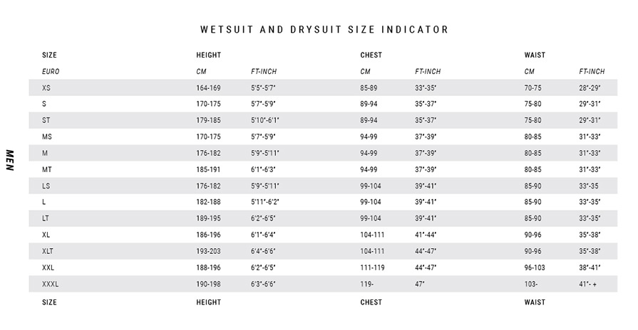 Wetsuit Size Guide