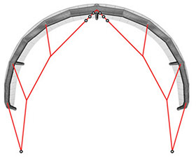 Ozone Enduro V2 Freestyle Bridle Setting