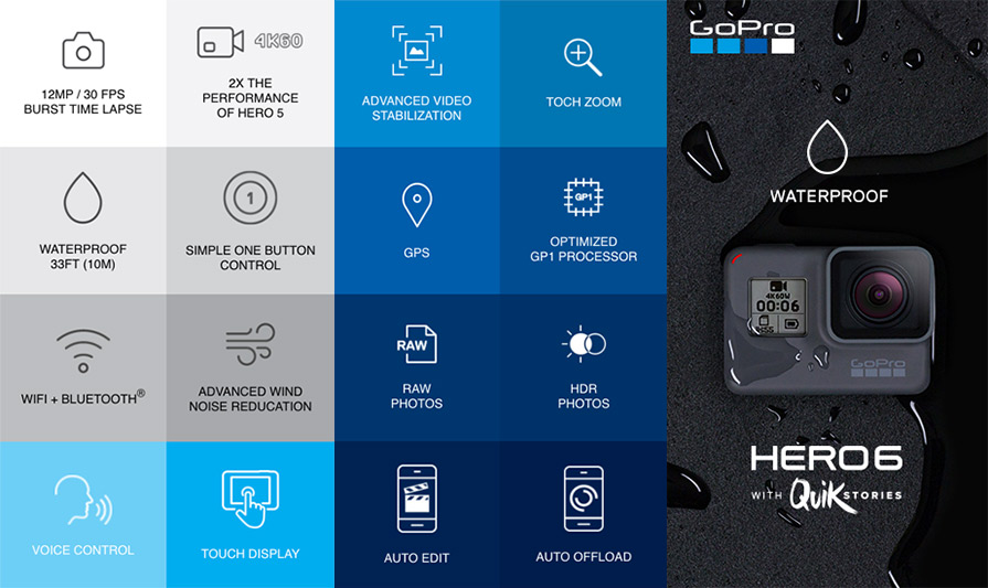 GoPro Hero 6 Features