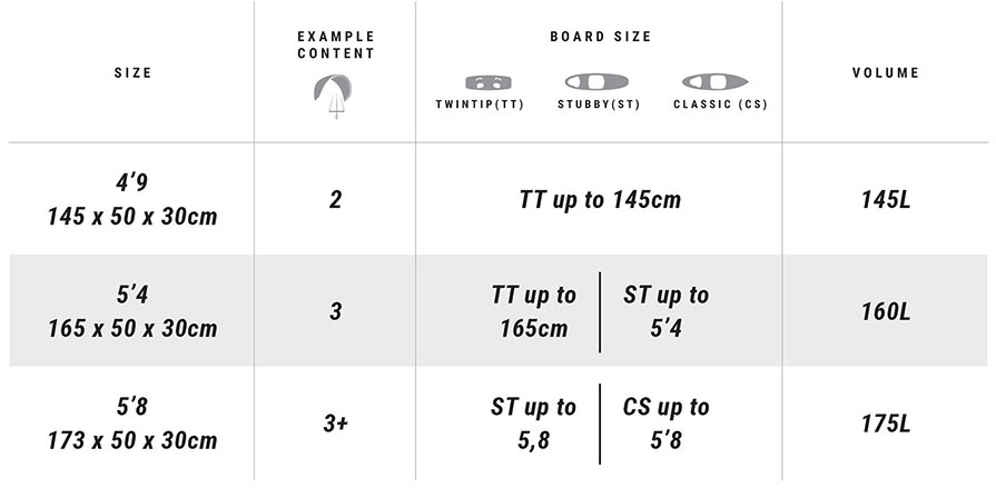 Matrix Square Kitesurfing Board Bag size specifications and dimentions