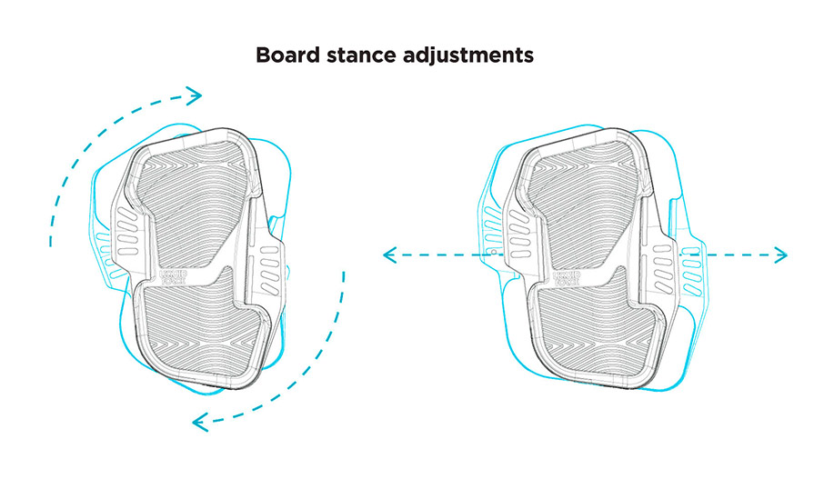 Liquid Force Pro Pads Stance Adjustment