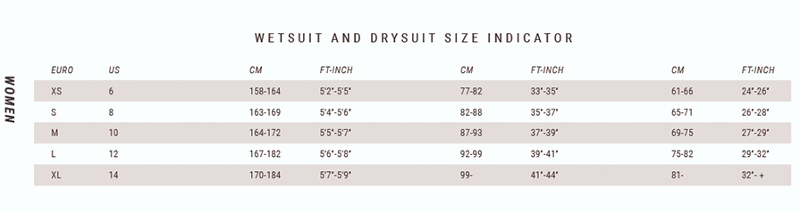 Mystic Womens Wetsuits Size Chart 2019