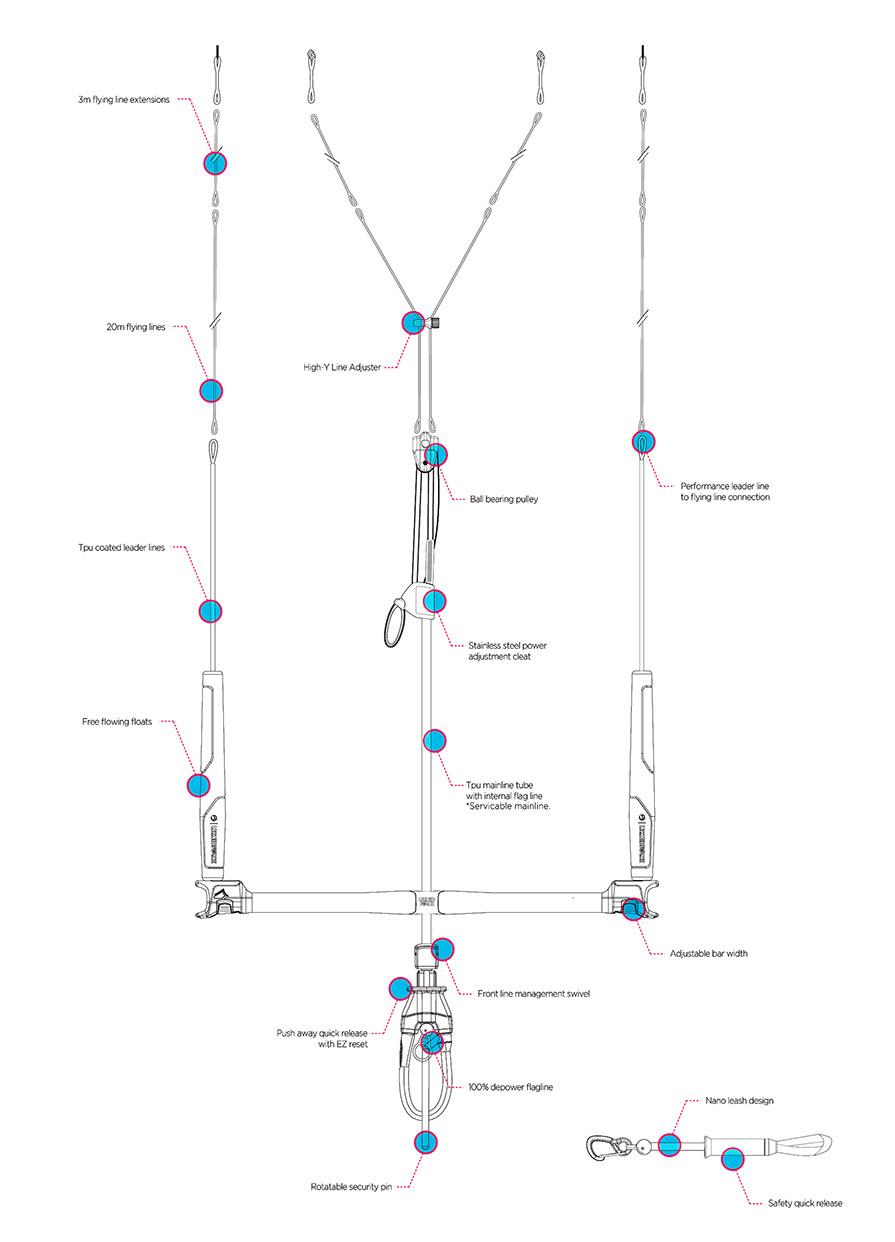 Liquid Force Mission Control V3 Bar Features