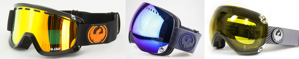 Snowboard Goggles Lens Shapes