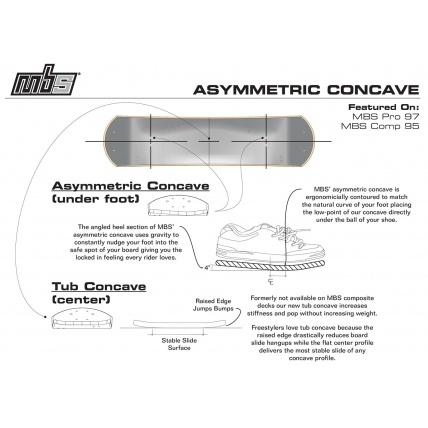 MBS Comp 95 Deck Concave Details