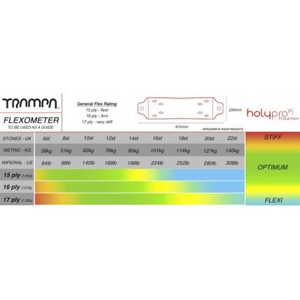 Trampa Holy Pro Deck Flex Chart