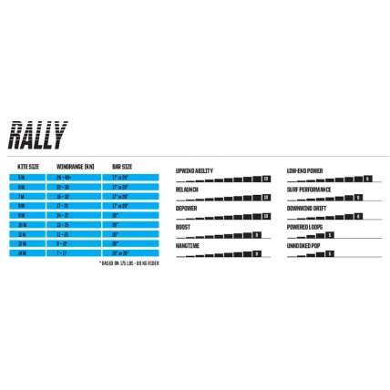 Slingshot Rally 2018 Windrange and Bar Size Chart