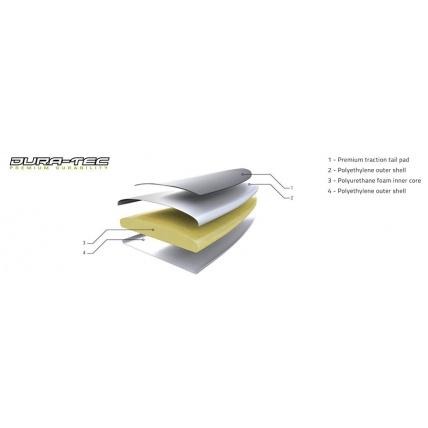 Dura-Tech Surfboard Construction
