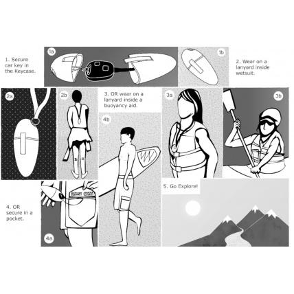 Keebunga Waterproof Key Case how to use