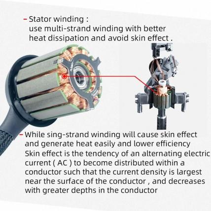 Flipsky 6374 Battle Hardened Electric Motor Windings