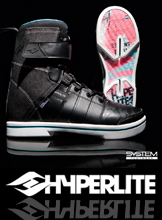 Hyperlite System Bindings